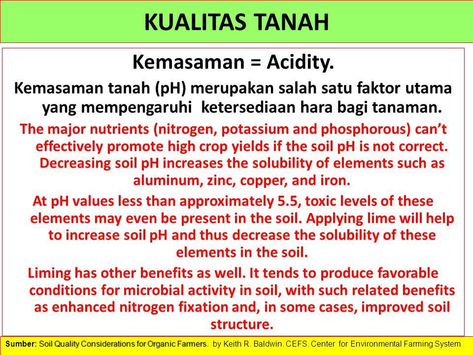 KUALITAS TANAH Kemasaman = Acidity. Kemasaman tanah (pH) merupakan salah satu faktor utama yang mempengaruhi ketersediaan hara bagi tanaman. The major