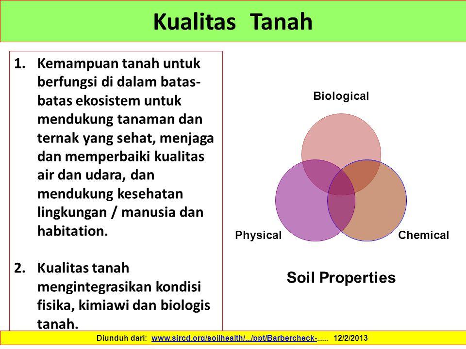 1.Kemampuan tanah untuk berfungsi di dalam batas- batas ekosistem untuk mendukung tanaman dan ternak yang sehat, menjaga dan memperbaiki kualitas air