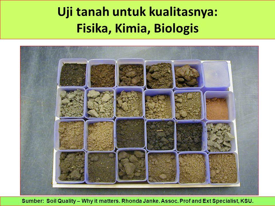 Uji tanah untuk kualitasnya: Fisika, Kimia, Biologis Sumber: Soil Quality – Why it matters. Rhonda Janke. Assoc. Prof and Ext Specialist, KSU.