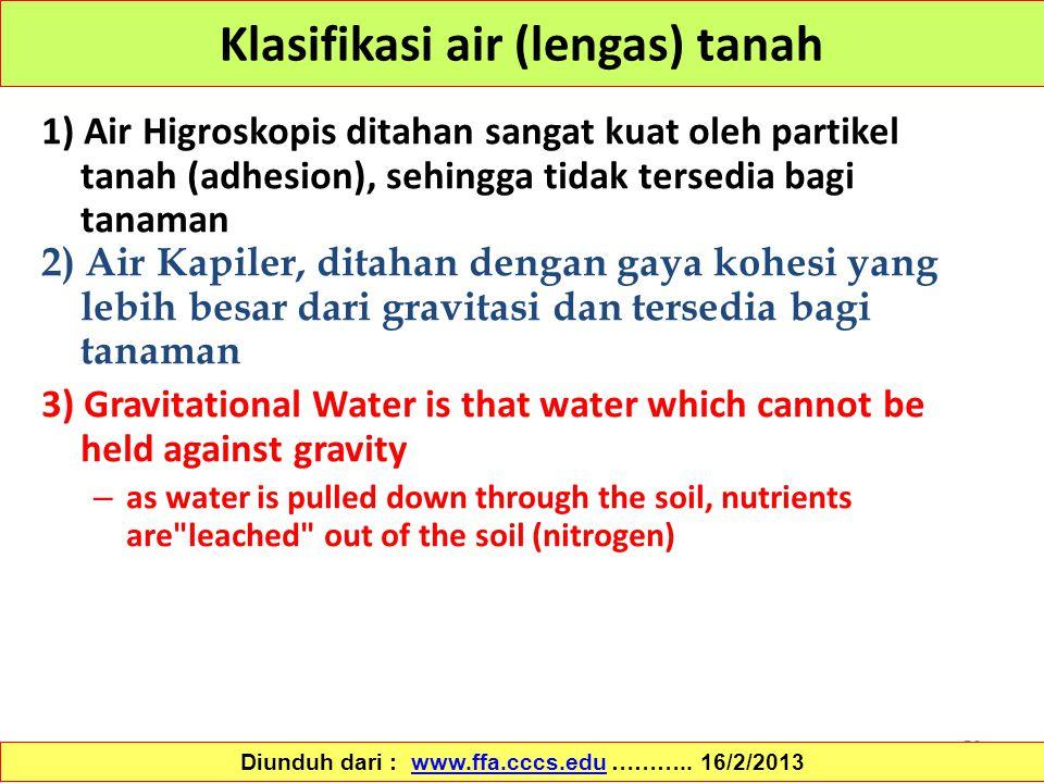59 Klasifikasi air (lengas) tanah 1) Air Higroskopis ditahan sangat kuat oleh partikel tanah (adhesion), sehingga tidak tersedia bagi tanaman 2) Air K