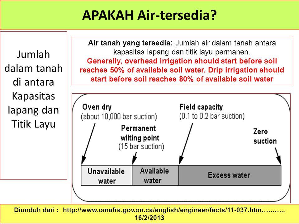 62 APAKAH Air-tersedia? Jumlah dalam tanah di antara Kapasitas lapang dan Titik Layu Diunduh dari : http://www.omafra.gov.on.ca/english/engineer/facts