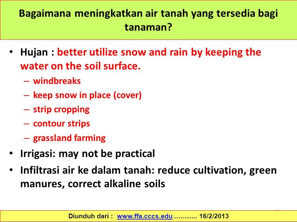 67 Bagaimana meningkatkan air tanah yang tersedia bagi tanaman? Hujan : better utilize snow and rain by keeping the water on the soil surface. – windb