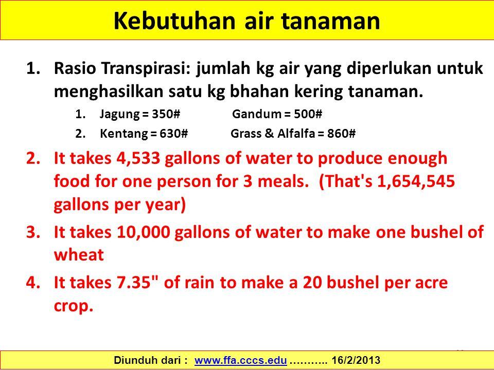 69 Kebutuhan air tanaman 1.Rasio Transpirasi: jumlah kg air yang diperlukan untuk menghasilkan satu kg bhahan kering tanaman. 1.Jagung = 350# Gandum =
