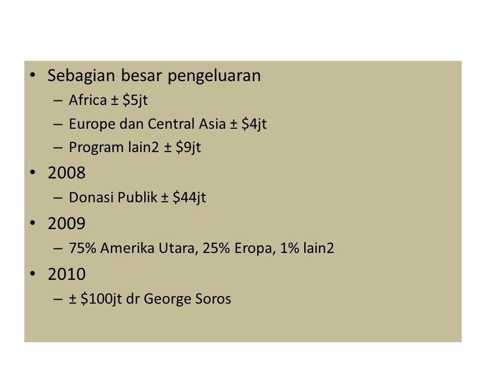 Sebagian besar pengeluaran – Africa ± $5jt – Europe dan Central Asia ± $4jt – Program lain2 ± $9jt 2008 – Donasi Publik ± $44jt 2009 – 75% Amerika Uta