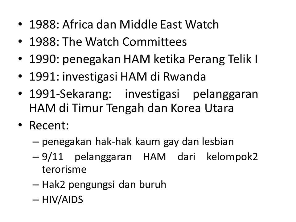 1988: Africa dan Middle East Watch 1988: The Watch Committees 1990: penegakan HAM ketika Perang Telik I 1991: investigasi HAM di Rwanda 1991-Sekarang: