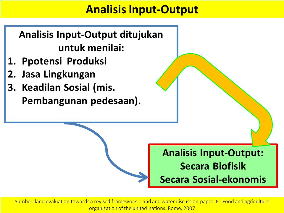 Analisis Input-Output Analisis Input-Output ditujukan untuk menilai: 1.Ppotensi Produksi 2.Jasa Lingkungan 3.Keadilan Sosial (mis. Pembangunan pedesaa