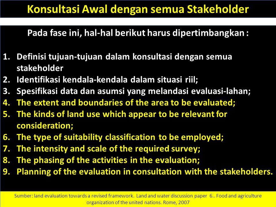 Konsultasi Awal dengan semua Stakeholder Pada fase ini, hal-hal berikut harus dipertimbangkan : 1.Definisi tujuan-tujuan dalam konsultasi dengan semua