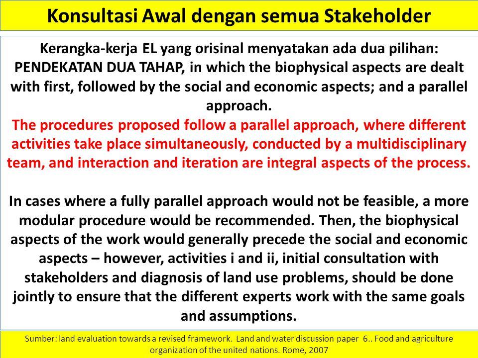 Konsultasi Awal dengan semua Stakeholder Kerangka-kerja EL yang orisinal menyatakan ada dua pilihan: PENDEKATAN DUA TAHAP, in which the biophysical as
