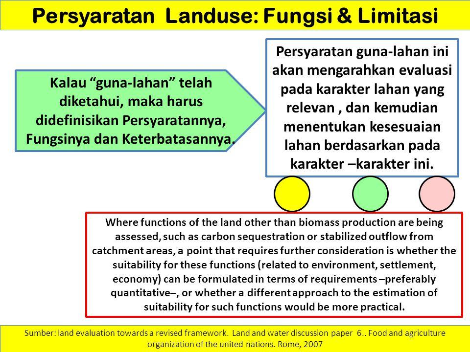 """Persyaratan Landuse: Fungsi & Limitasi Kalau """"guna-lahan"""" telah diketahui, maka harus didefinisikan Persyaratannya, Fungsinya dan Keterbatasannya. Sum"""