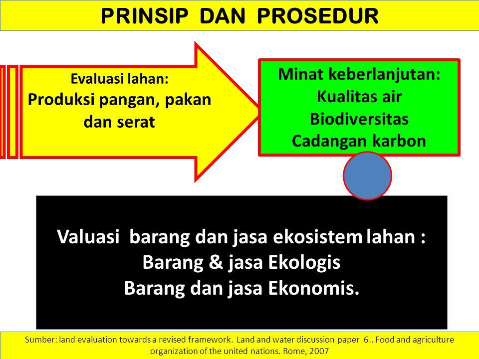 PRINSIP DAN PROSEDUR Valuasi barang dan jasa ekosistem lahan : Barang & jasa Ekologis Barang dan jasa Ekonomis. Sumber: land evaluation towards a revi