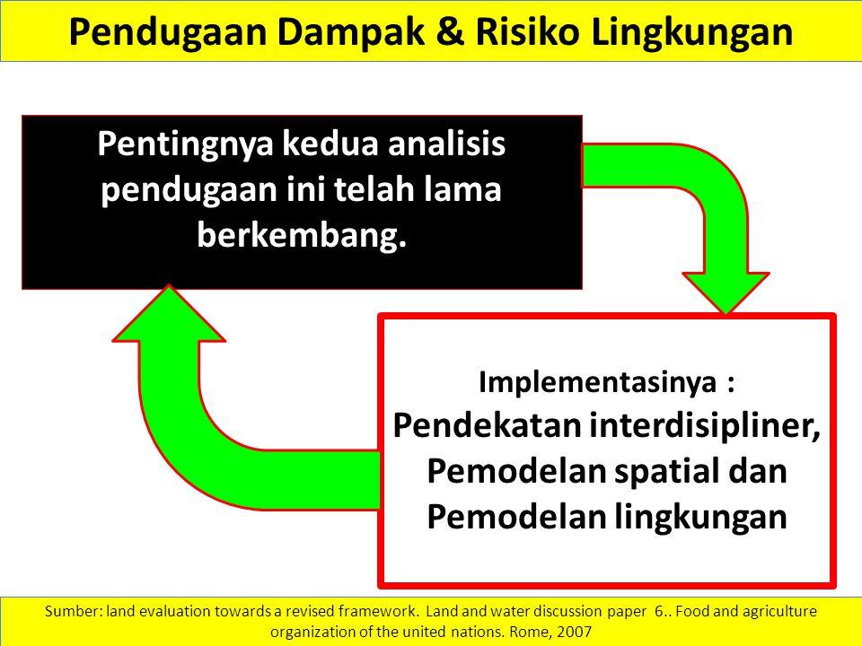 Pendugaan Dampak & Risiko Lingkungan Implementasinya : Pendekatan interdisipliner, Pemodelan spatial dan Pemodelan lingkungan Sumber: land evaluation