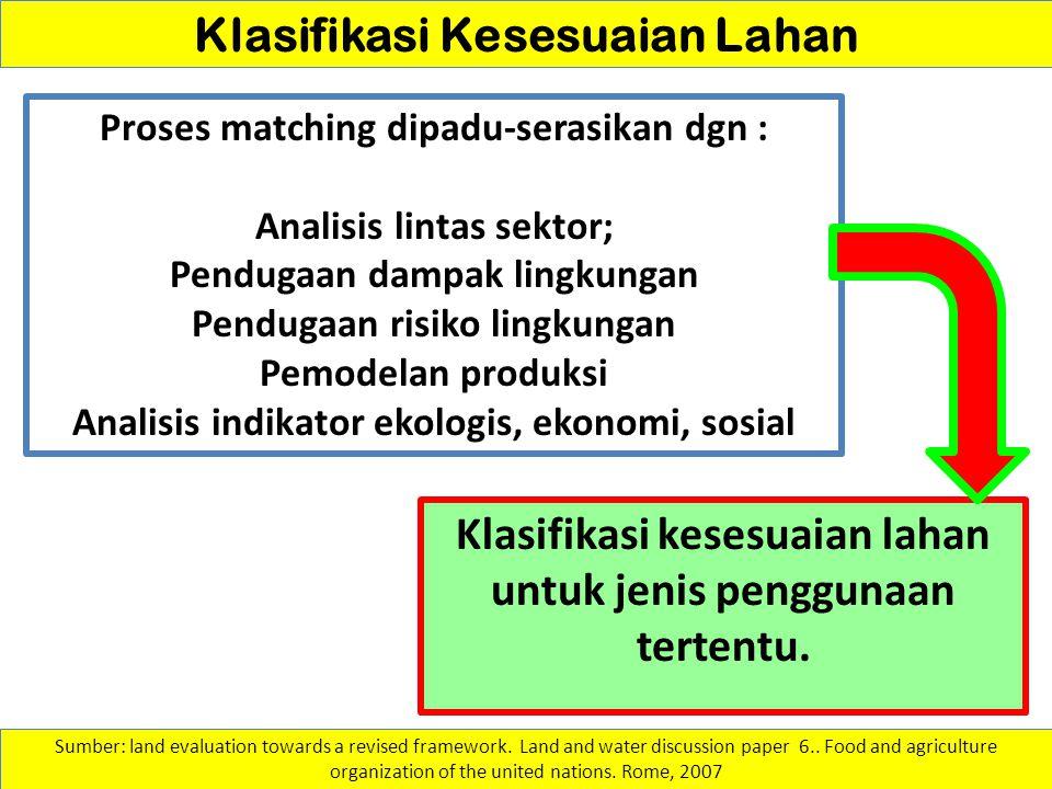 Klasifikasi Kesesuaian Lahan Proses matching dipadu-serasikan dgn : Analisis lintas sektor; Pendugaan dampak lingkungan Pendugaan risiko lingkungan Pe