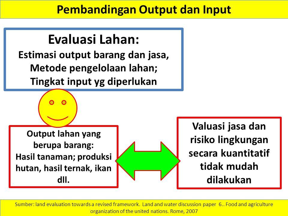 Pembandingan Output dan Input Evaluasi Lahan: Estimasi output barang dan jasa, Metode pengelolaan lahan; Tingkat input yg diperlukan Sumber: land eval