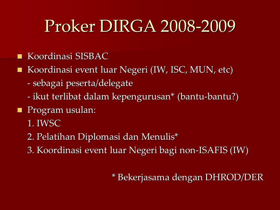Proker DIRGA 2008-2009 Koordinasi SISBAC Koordinasi SISBAC Koordinasi event luar Negeri (IW, ISC, MUN, etc) Koordinasi event luar Negeri (IW, ISC, MUN
