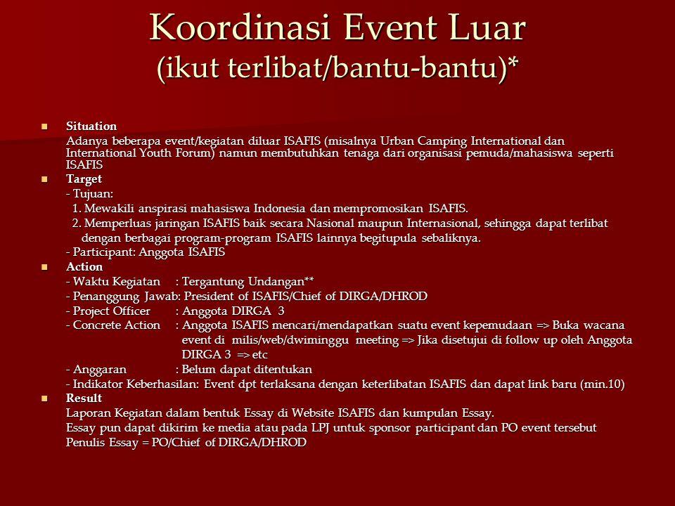 Koordinasi Event Luar (ikut terlibat/bantu-bantu)* Situation Situation Adanya beberapa event/kegiatan diluar ISAFIS (misalnya Urban Camping Internatio