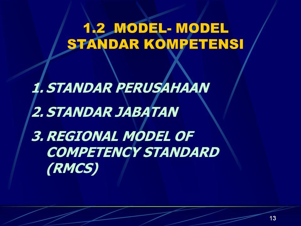 13 1.2 MODEL- MODEL STANDAR KOMPETENSI 1.STANDAR PERUSAHAAN 2.STANDAR JABATAN 3.REGIONAL MODEL OF COMPETENCY STANDARD (RMCS)