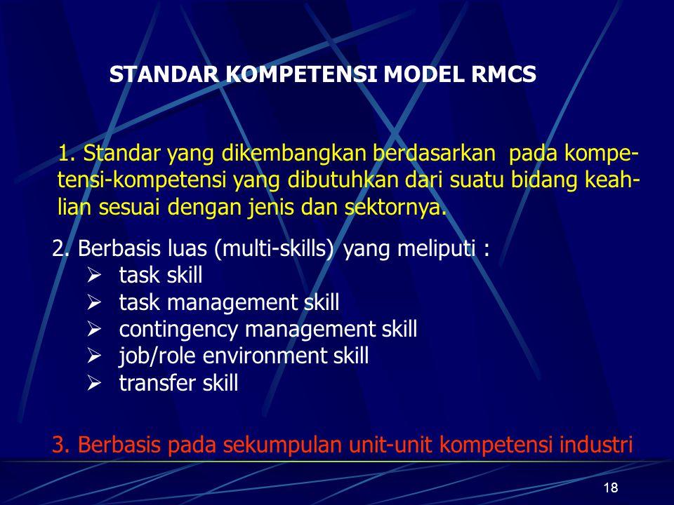 18 STANDAR KOMPETENSI MODEL RMCS 1.