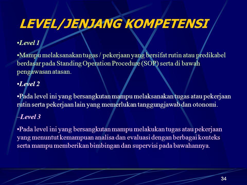 34 LEVEL/JENJANG KOMPETENSI Level 1 Mampu melaksanakan tugas / pekerjaan yang bersifat rutin atau predikabel berdasar pada Standing Operation Procedure (SOP) serta di bawah pengawasan atasan.
