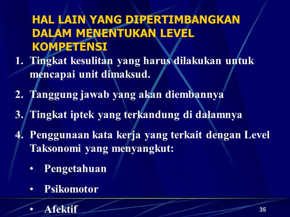 35 HAL LAIN YANG DIPERTIMBANGKAN DALAM MENENTUKAN LEVEL KOMPETENSI 1.Tingkat kesulitan yang harus dilakukan untuk mencapai unit dimaksud.