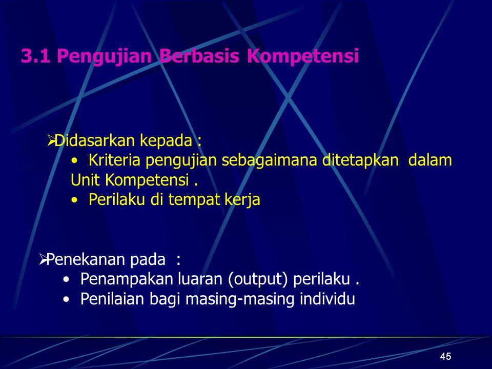45 3.1 Pengujian Berbasis Kompetensi  Didasarkan kepada : Kriteria pengujian sebagaimana ditetapkan dalam Unit Kompetensi.