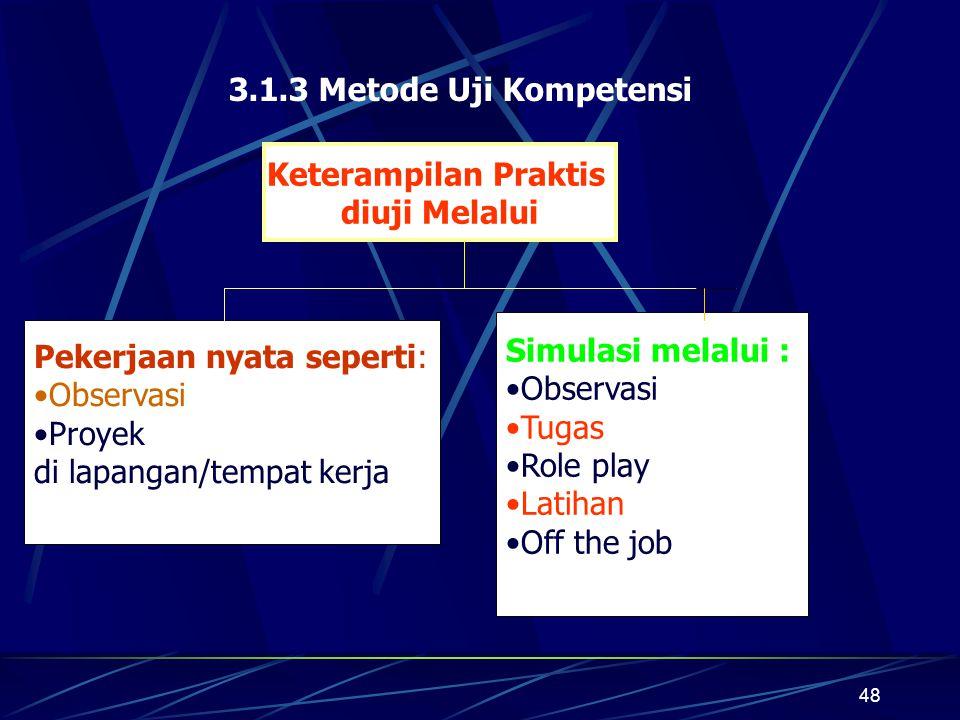 48 3.1.3 Metode Uji Kompetensi Keterampilan Praktis diuji Melalui Pekerjaan nyata seperti: Observasi Proyek di lapangan/tempat kerja Simulasi melalui : Observasi Tugas Role play Latihan Off the job