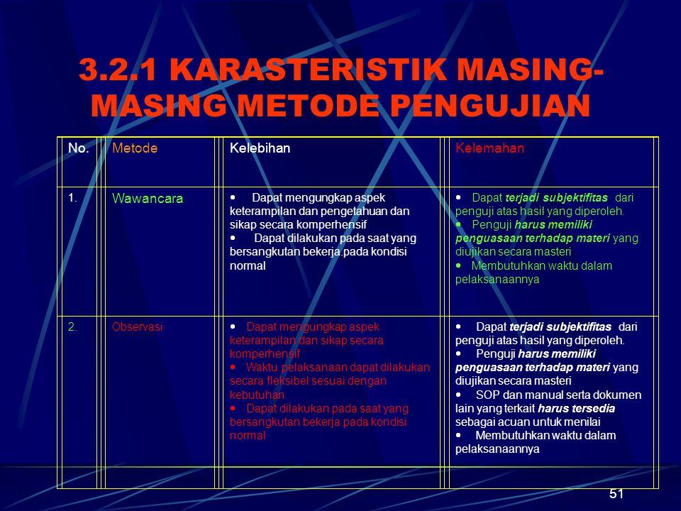 51 3.2.1 KARASTERISTIK MASING- MASING METODE PENGUJIAN No.MetodeKelebihanKelemahan 1.