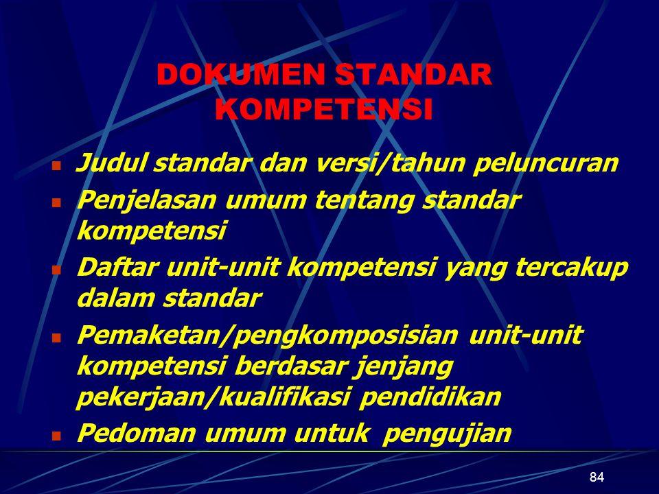 84 Judul standar dan versi/tahun peluncuran Penjelasan umum tentang standar kompetensi Daftar unit-unit kompetensi yang tercakup dalam standar Pemaketan/pengkomposisian unit-unit kompetensi berdasar jenjang pekerjaan/kualifikasi pendidikan Pedoman umum untuk pengujian DOKUMEN STANDAR KOMPETENSI
