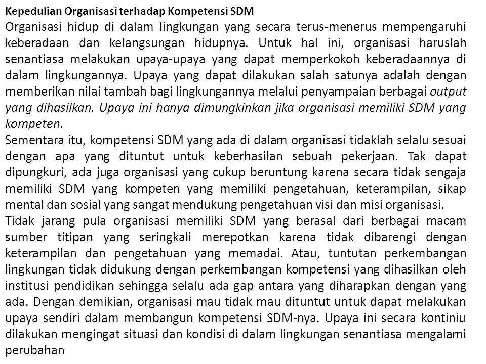 Kepedulian Organisasi terhadap Kompetensi SDM Organisasi hidup di dalam lingkungan yang secara terus-menerus mempengaruhi keberadaan dan kelangsungan hidupnya.