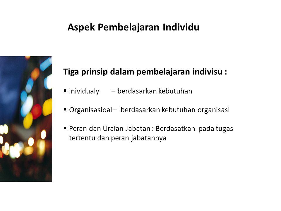 Aspek Pembelajaran Individu Tiga prinsip dalam pembelajaran indivisu :  inividualy – berdasarkan kebutuhan  Organisasioal – berdasarkan kebutuhan organisasi  Peran dan Uraian Jabatan : Berdasatkan pada tugas tertentu dan peran jabatannya