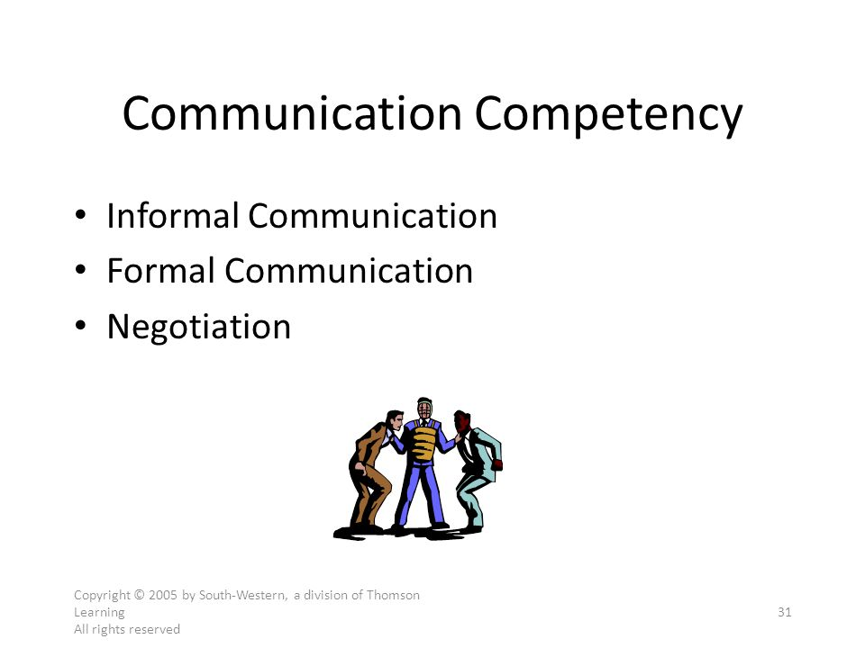 Copyright © 2005 by South-Western, a division of Thomson Learning All rights reserved 31 Communication Competency Informal Communication Formal Commun