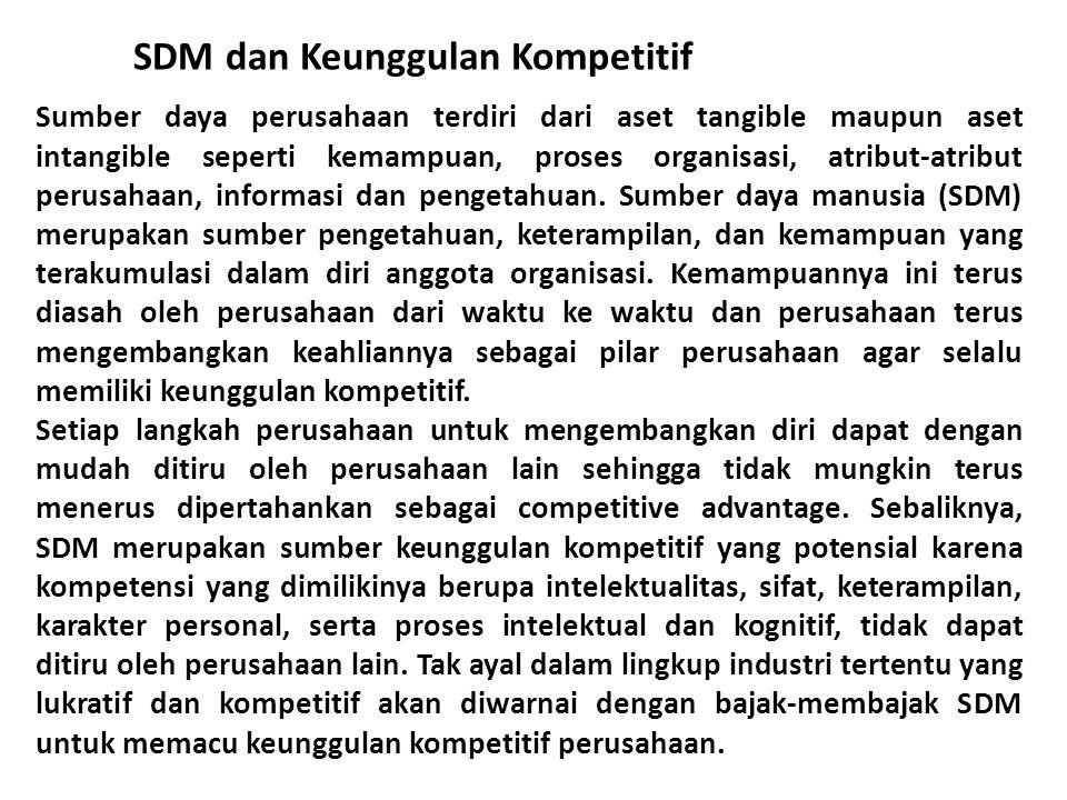 KERANGKA DASAR KONSEP KOMPETENSI Latar Belakang 1.Job Desc 2.