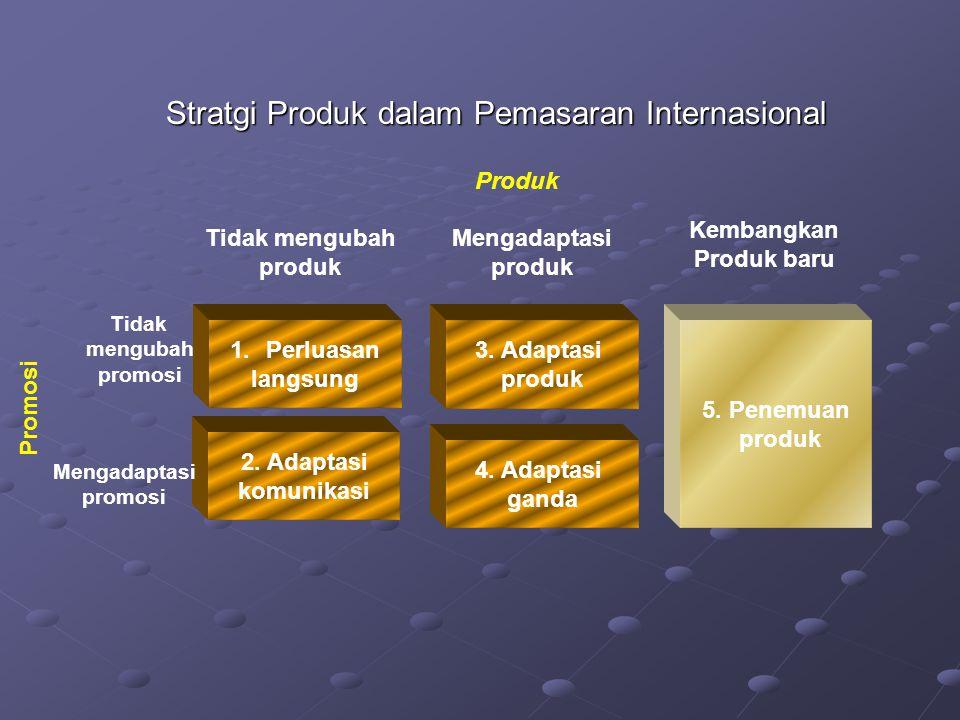 Stratgi Produk dalam Pemasaran Internasional 1.Perluasan langsung 4. Adaptasi ganda 3. Adaptasi produk 2. Adaptasi komunikasi 5. Penemuan produk Produ