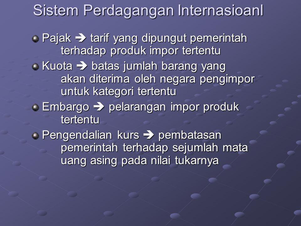 Sistem Perdagangan Internasional Hambatan perdagangan non tarif  Hambatan perdagangan non tarif  hambatan non moneter terhadap produk asing, seperti perlakuan berbeda terhadap tawaran lelang perusahaan asing, atau standar paroduk yang tidak sesuai dengan fitur-fitur produk perusahaan asing.