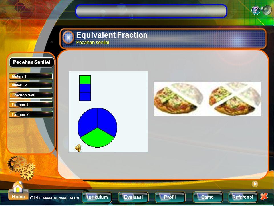 KurikulumEvaluasiProfil Referensi Oleh: Made Nuryadi, M.Pd ? Home Game Helpful Resources on Internet http://www.visualfractions.com http://math.rice.e