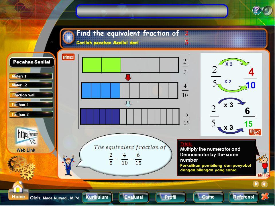 KurikulumEvaluasiProfil Referensi Oleh: Made Nuryadi, M.Pd ? Home Game Equivalent Fraction Pecahan senilai Materi 1 Materi 2 Fraction wall Pecahan Sen