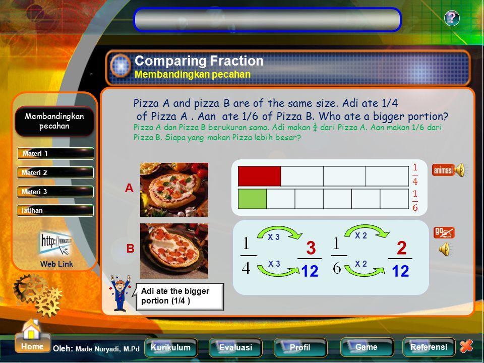 KurikulumEvaluasiProfil Referensi Oleh: Made Nuryadi, M.Pd ? Home Game Exercise 2 Latihan 2 7 15 30 7 Problem Fill in the box with the correct number!