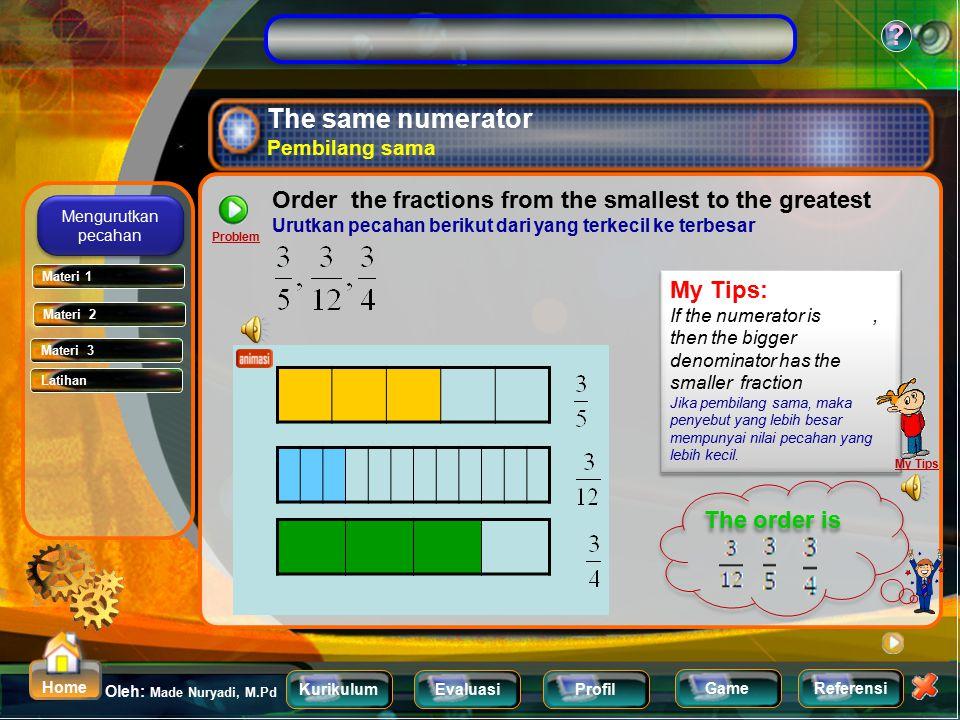 KurikulumEvaluasiProfil Referensi Oleh: Made Nuryadi, M.Pd ? Home Game Compare these fractions The Same Denominator Penyebut sama Materi 1 Materi 2 Me
