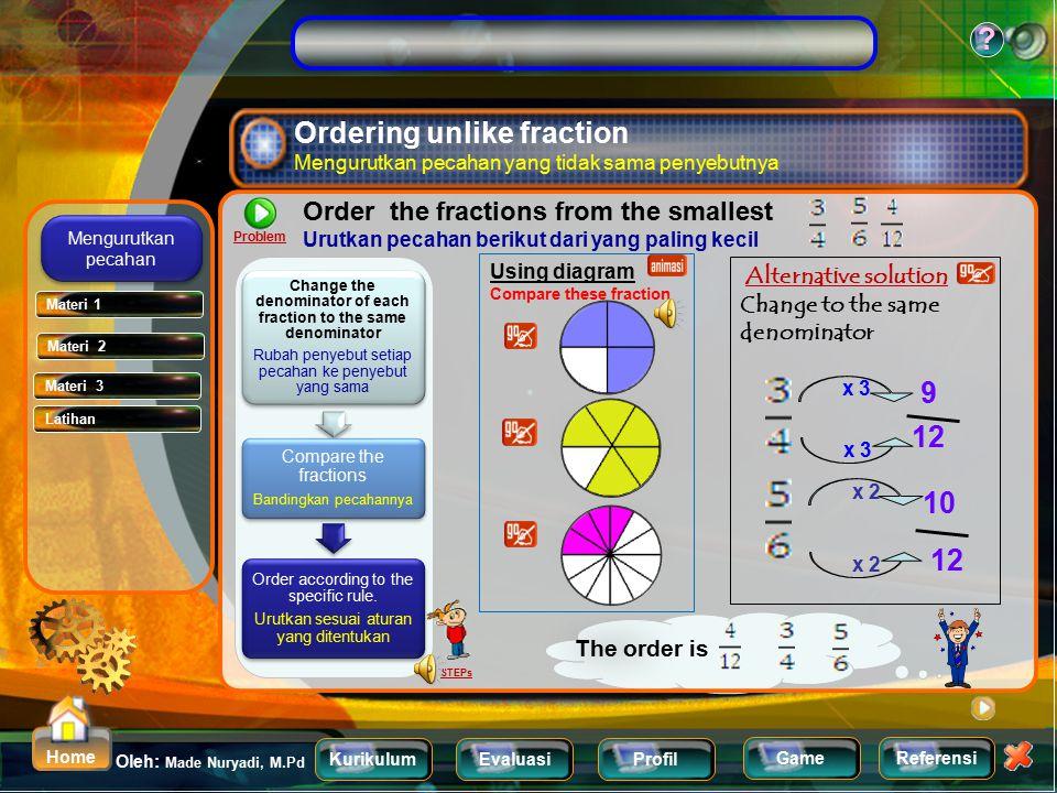 KurikulumEvaluasiProfil Referensi Oleh: Made Nuryadi, M.Pd ? Home Game The same numerator Pembilang sama My Tips: If the numerator is equal, then the