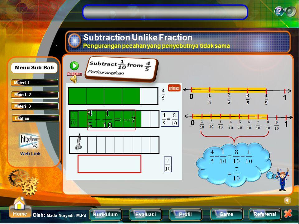 KurikulumEvaluasiProfil Referensi Oleh: Made Nuryadi, M.Pd ? Home Game Add 1/3 and 1/6 J umlahkan My Tips First, change the fractions to the same deno