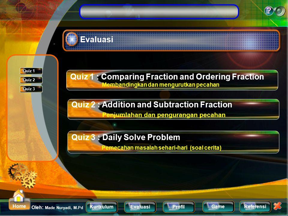 KurikulumEvaluasiProfil Referensi Oleh: Made Nuryadi, M.Pd ? Home Game Tampilan menu game Fungsi dari setiap menu dan ikon yang digunakan dalam slide