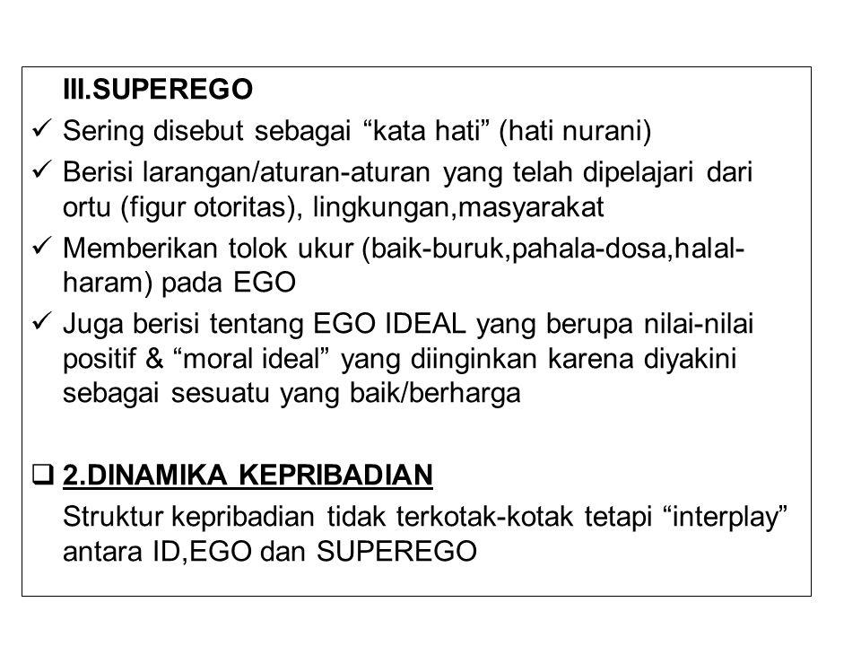 """III.SUPEREGO Sering disebut sebagai """"kata hati"""" (hati nurani) Berisi larangan/aturan-aturan yang telah dipelajari dari ortu (figur otoritas), lingkung"""