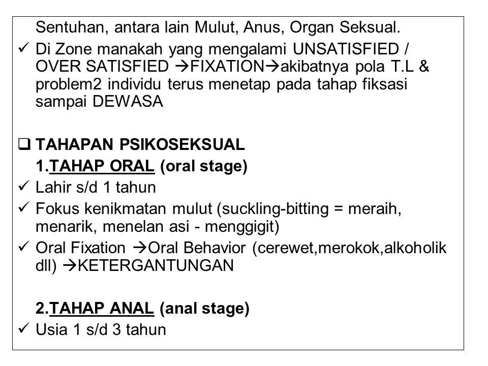 Sentuhan, antara lain Mulut, Anus, Organ Seksual. Di Zone manakah yang mengalami UNSATISFIED / OVER SATISFIED  FIXATION  akibatnya pola T.L & proble