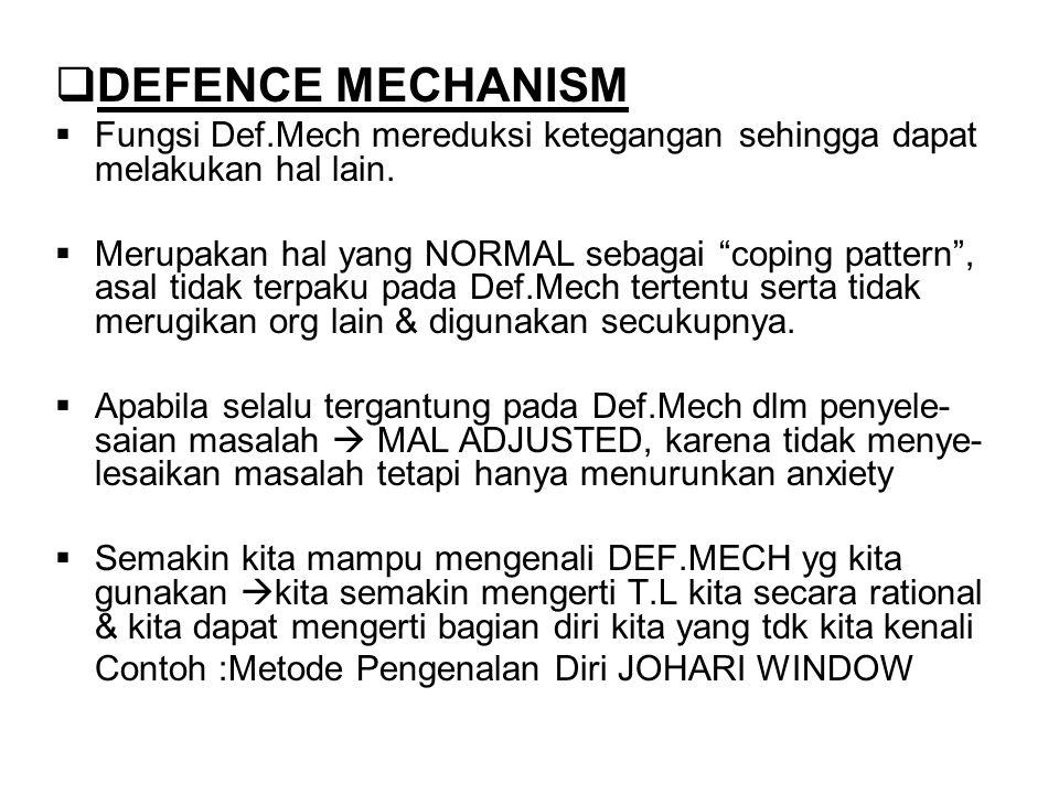 """ DEFENCE MECHANISM  Fungsi Def.Mech mereduksi ketegangan sehingga dapat melakukan hal lain.  Merupakan hal yang NORMAL sebagai """"coping pattern"""", as"""