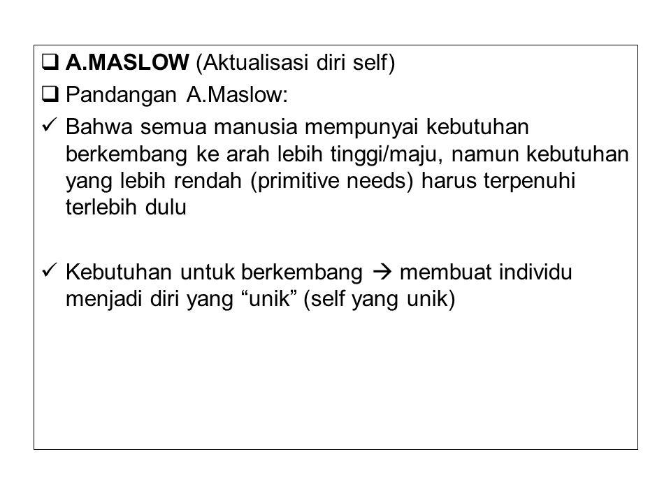 A.MASLOW (Aktualisasi diri self)  Pandangan A.Maslow: Bahwa semua manusia mempunyai kebutuhan berkembang ke arah lebih tinggi/maju, namun kebutuhan