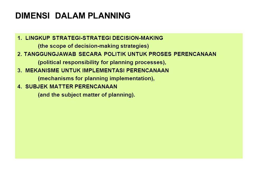 DIMENSI DALAM PLANNING 1.