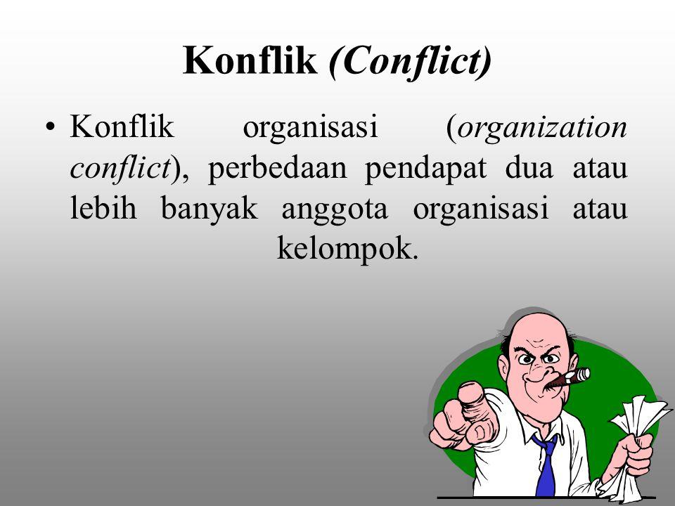 Konflik (Conflict) Konflik organisasi (organization conflict), perbedaan pendapat dua atau lebih banyak anggota organisasi atau kelompok.
