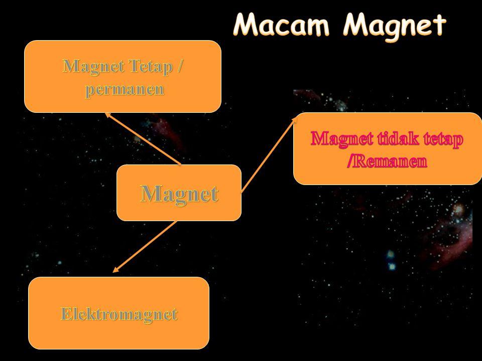 Magnet atau magnit adalah suatu obyek yang mempunyai medan magnet (daerah yang dipengaruhi magnet).