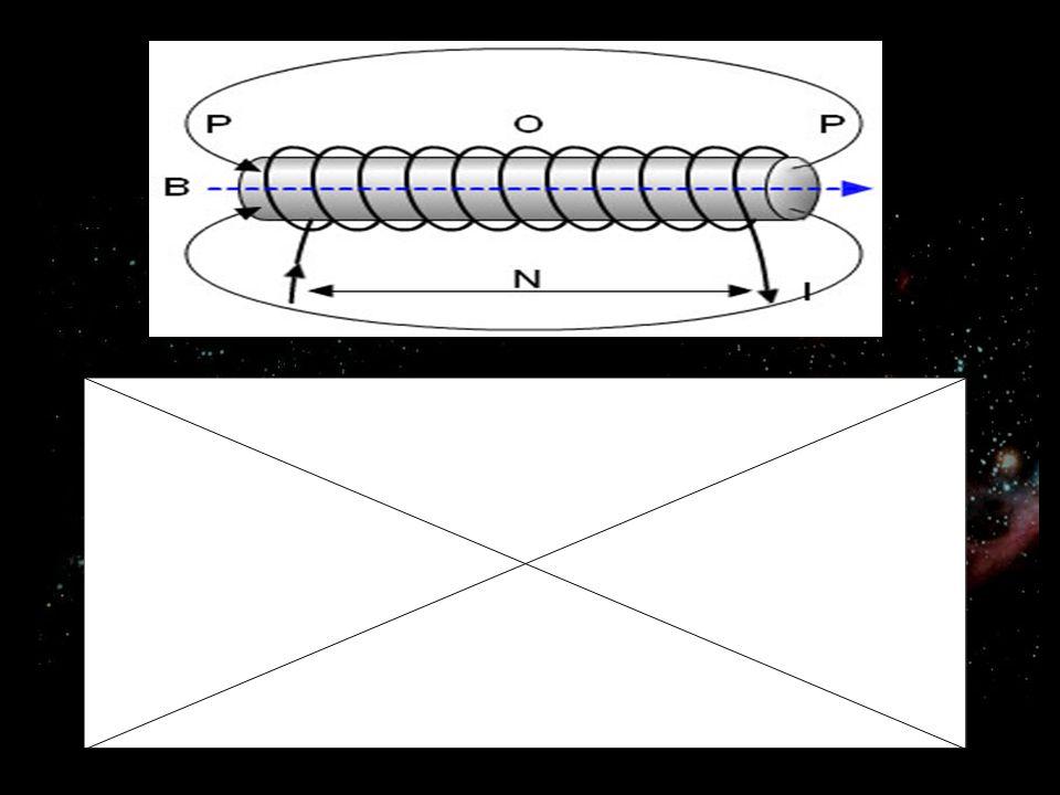 * Magnet Alamiah dan Magnet Buatan Magnet Alamiah berbentuk Magnet Bumi dan Batuan-batuan yang terdapat di alam.