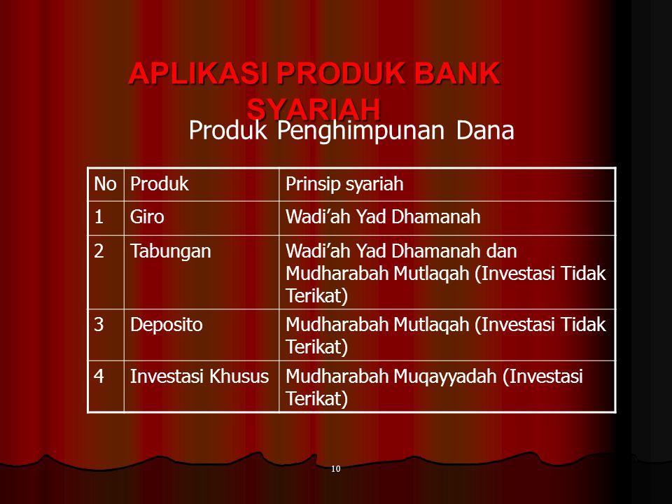  Untuk jasa-jasa bank lainnya juga dapat dilakukan oleh bank umum campuran dan asing sebagaimana layaknya bank umum yang ada di Indonesia seperti ber