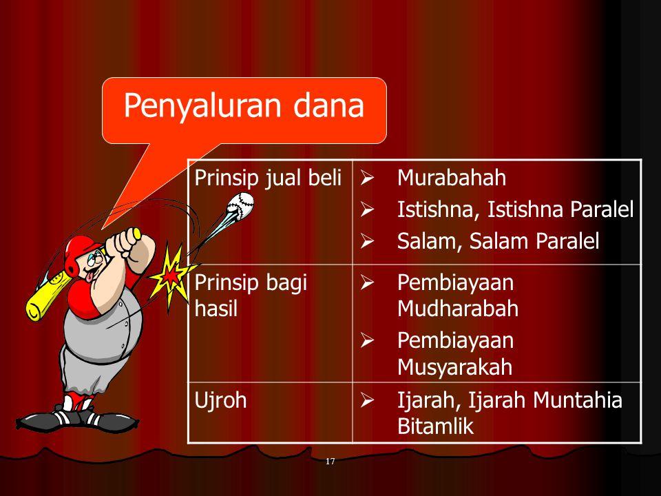 16 Prinsip Mudharabah Akad antara pemilik dana dan pengelola dana untuk memperoleh keuntungan => dibagi sesuai nisbah yang disepakati pada awal akad A